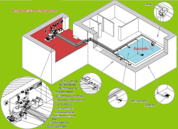 как называется помещение бассейна
