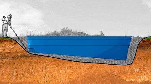 Как устанавливаются композитные бассейны